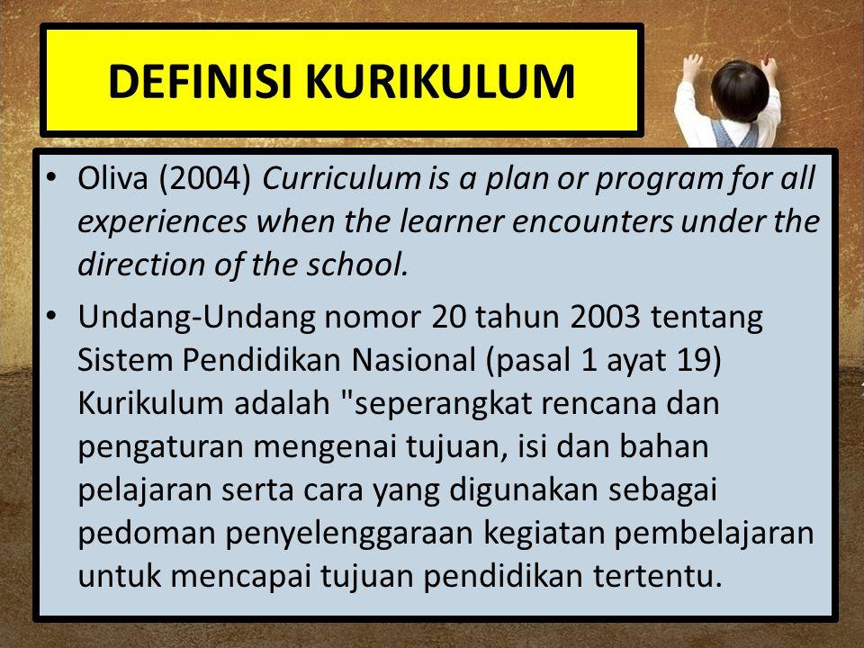 FUNGSI KURIKULUM Guru, kurikulum berfungsi sebagai pedoman dalam melaksanakan proses pembelajaran.