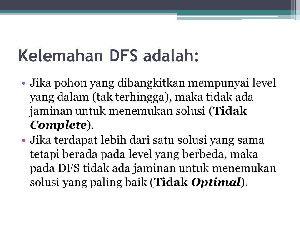 Kelemahan DFS adalah: Jika pohon yang dibangkitkan mempunyai level yang dalam (tak terhingga), maka tidak ada jaminan untuk menemukan solusi (Tidak Complete).