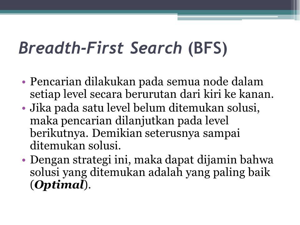 Breadth-First Search (BFS) Pencarian dilakukan pada semua node dalam setiap level secara berurutan dari kiri ke kanan.