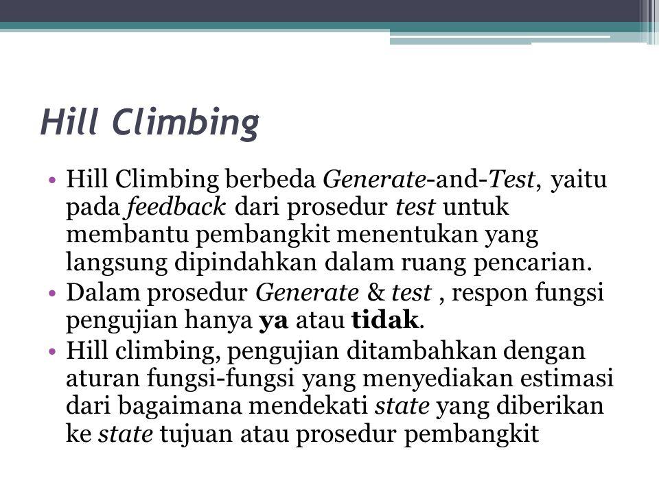 Hill Climbing Hill Climbing berbeda Generate-and-Test, yaitu pada feedback dari prosedur test untuk membantu pembangkit menentukan yang langsung dipindahkan dalam ruang pencarian.