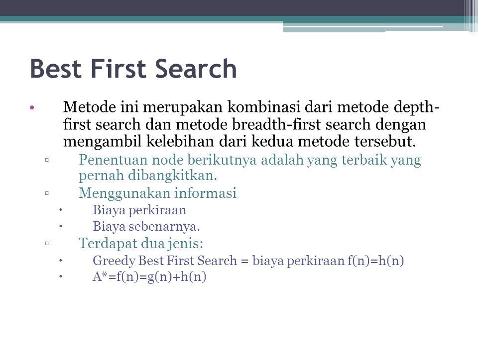 Best First Search Metode ini merupakan kombinasi dari metode depth- first search dan metode breadth-first search dengan mengambil kelebihan dari kedua metode tersebut.