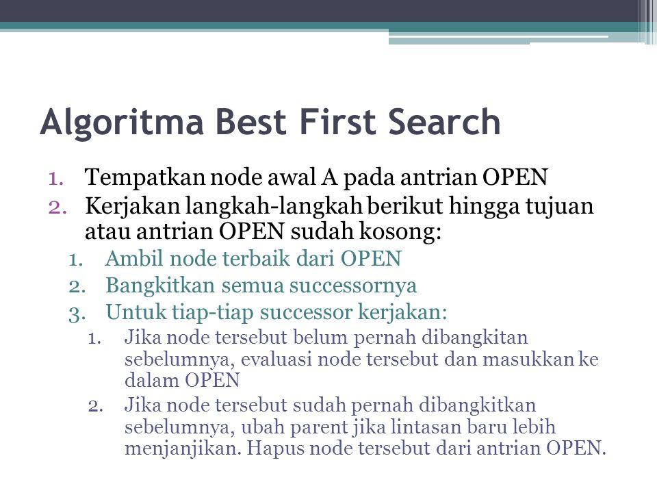 Algoritma Best First Search 1.Tempatkan node awal A pada antrian OPEN 2.Kerjakan langkah-langkah berikut hingga tujuan atau antrian OPEN sudah kosong: 1.Ambil node terbaik dari OPEN 2.Bangkitkan semua successornya 3.Untuk tiap-tiap successor kerjakan: 1.Jika node tersebut belum pernah dibangkitan sebelumnya, evaluasi node tersebut dan masukkan ke dalam OPEN 2.Jika node tersebut sudah pernah dibangkitkan sebelumnya, ubah parent jika lintasan baru lebih menjanjikan.