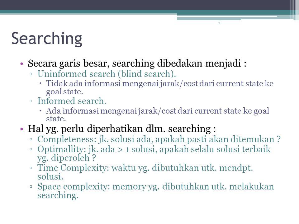 7 Searching Secara garis besar, searching dibedakan menjadi : ▫Uninformed search (blind search).
