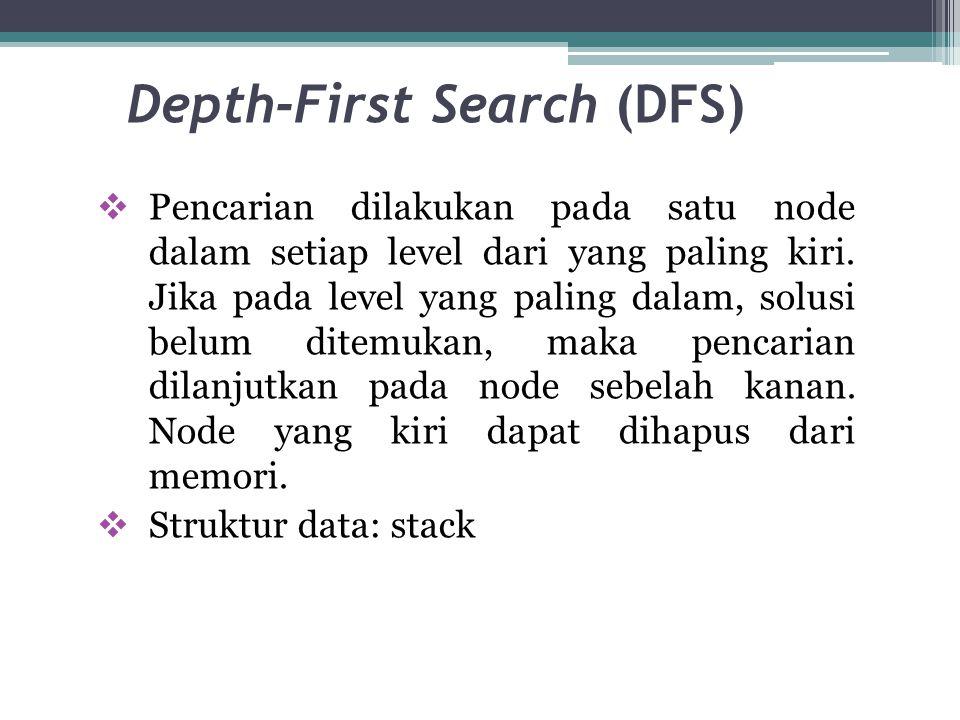 Depth-First Search (DFS)  Pencarian dilakukan pada satu node dalam setiap level dari yang paling kiri.