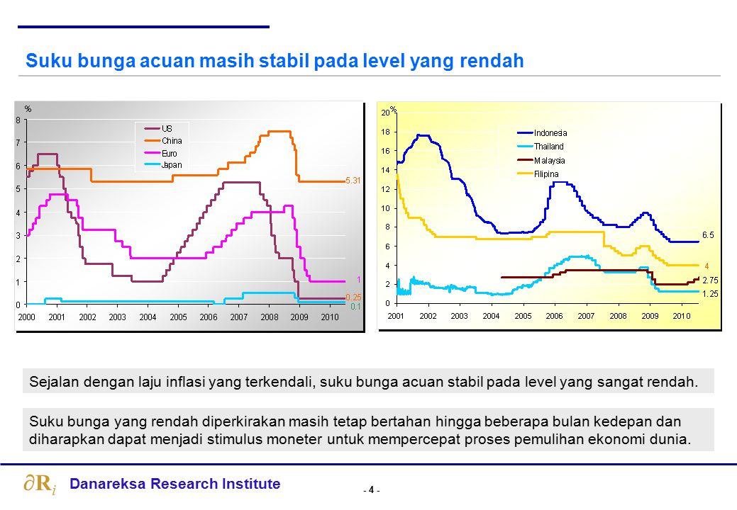 - 5 - Danareksa Research Institute RiRi Ekonomi AS: Tingkat pengangguran masih tinggi & PMI menurun Pengangguran masih tinggi dan biasanya akan menurun sejalan dengan peningkatan aktifitas perekonomian.