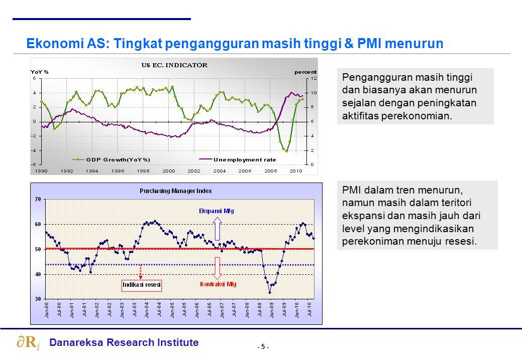 - 6 - Danareksa Research Institute RiRi Perekonomian AS: indeks kepercayaan konsumen masih rendah