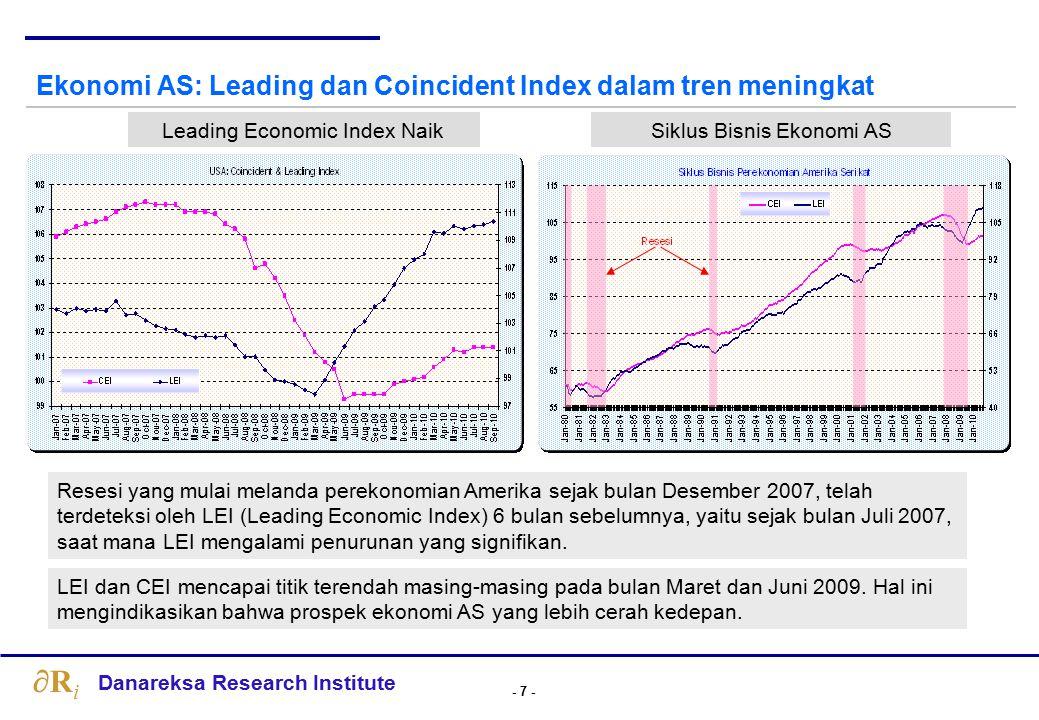 - 28 - Danareksa Research Institute RiRi Trough Detection: Ekonomi berekspansi sejak Maret 2009