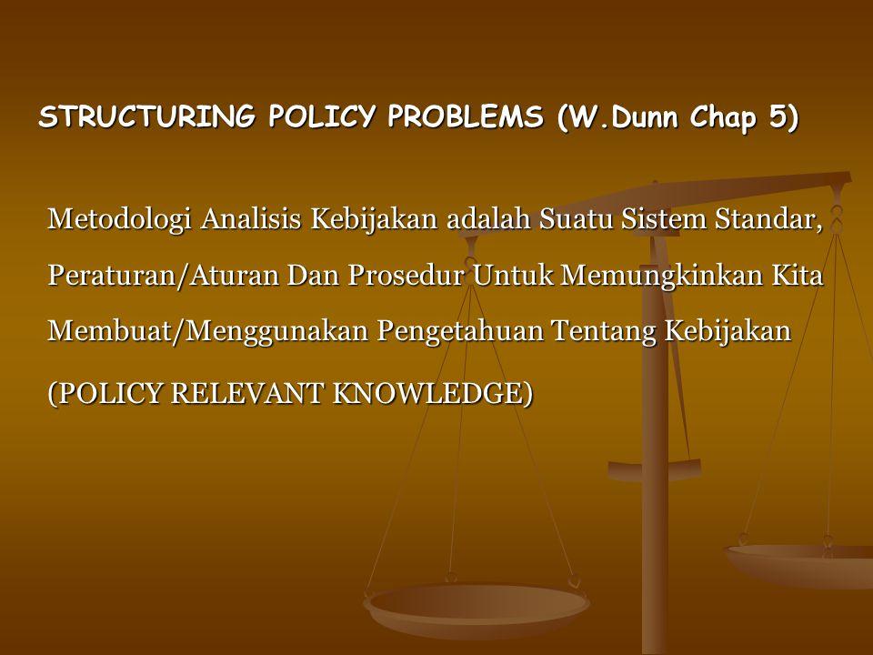 STRUCTURING POLICY PROBLEMS (W.Dunn Chap 5) Metodologi Analisis Kebijakan adalah Suatu Sistem Standar, Peraturan/Aturan Dan Prosedur Untuk Memungkinka