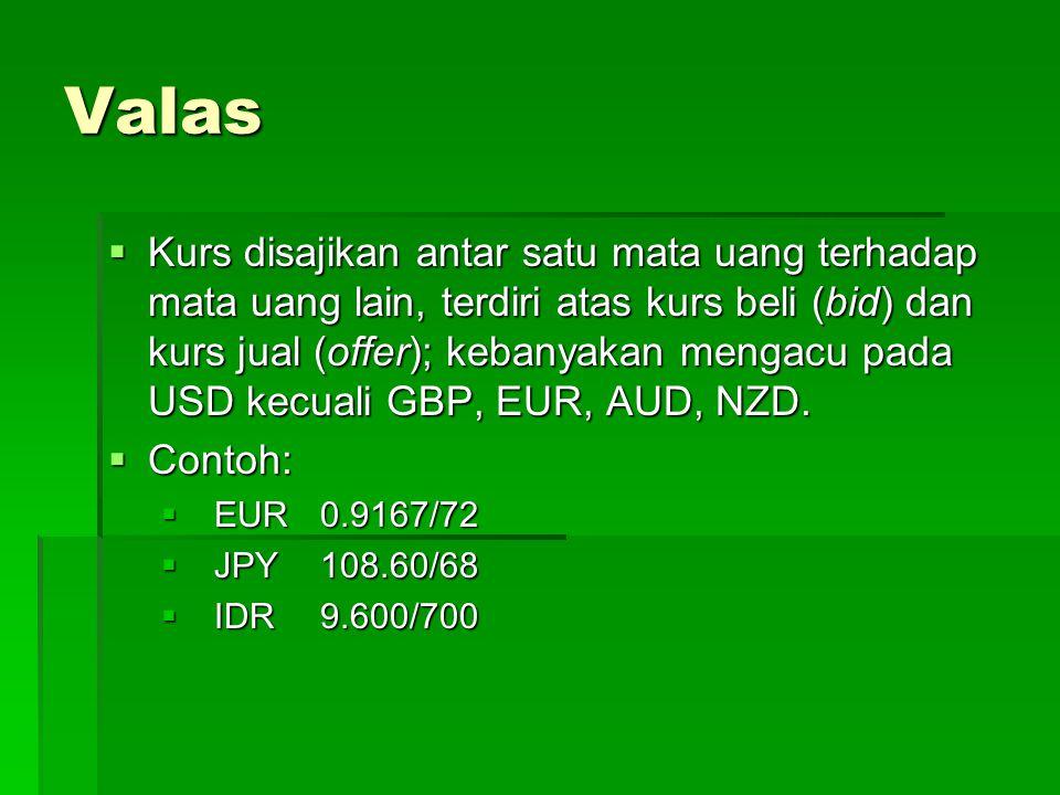 Valas  Kurs disajikan antar satu mata uang terhadap mata uang lain, terdiri atas kurs beli (bid) dan kurs jual (offer); kebanyakan mengacu pada USD kecuali GBP, EUR, AUD, NZD.