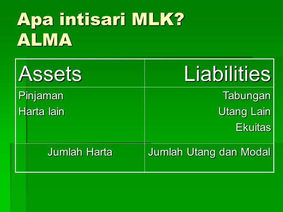 Asset and Liability Management Tahap I.