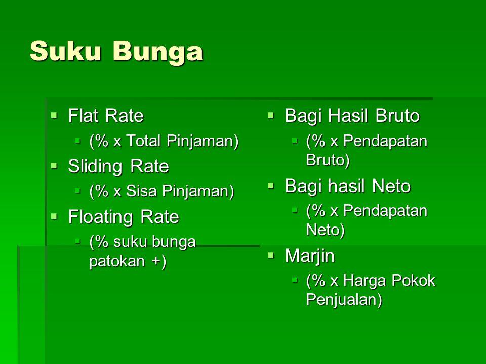 Suku Bunga  Flat Rate  (% x Total Pinjaman)  Sliding Rate  (% x Sisa Pinjaman)  Floating Rate  (% suku bunga patokan +)  Bagi Hasil Bruto  (% x Pendapatan Bruto)  Bagi hasil Neto  (% x Pendapatan Neto)  Marjin  (% x Harga Pokok Penjualan)