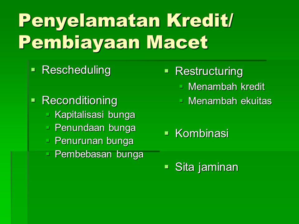 Penyelamatan Kredit/ Pembiayaan Macet  Rescheduling  Reconditioning  Kapitalisasi bunga  Penundaan bunga  Penurunan bunga  Pembebasan bunga  Restructuring  Menambah kredit  Menambah ekuitas  Kombinasi  Sita jaminan