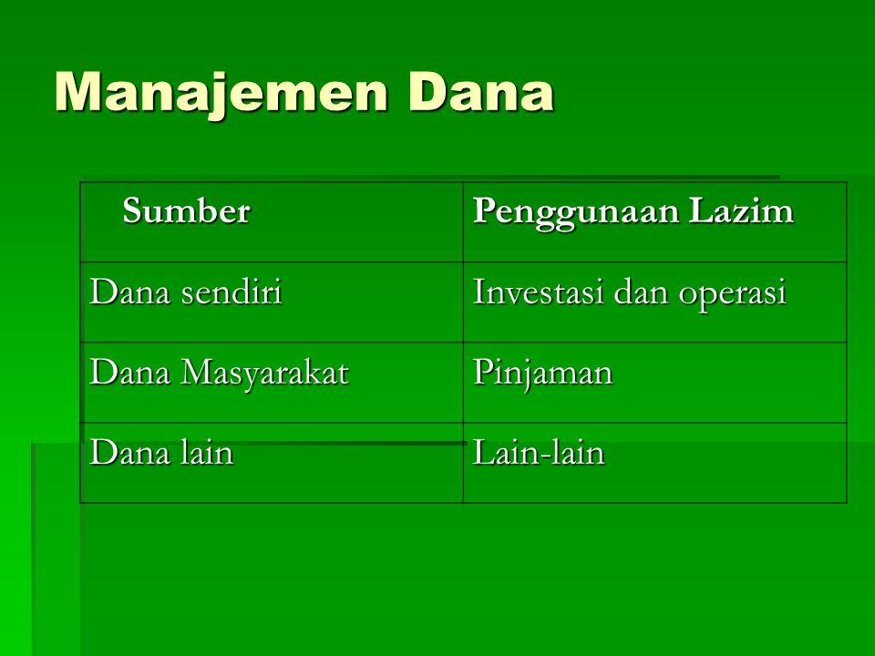 Manajemen Dana Sumber Penggunaan Lazim Dana sendiri Investasi dan operasi Dana Masyarakat Pinjaman Dana lain Lain-lain