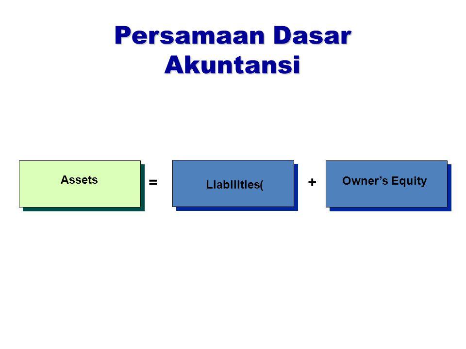 Persamaan Dasar Akuntansi Assets Liabilities) Owner's Equity = +