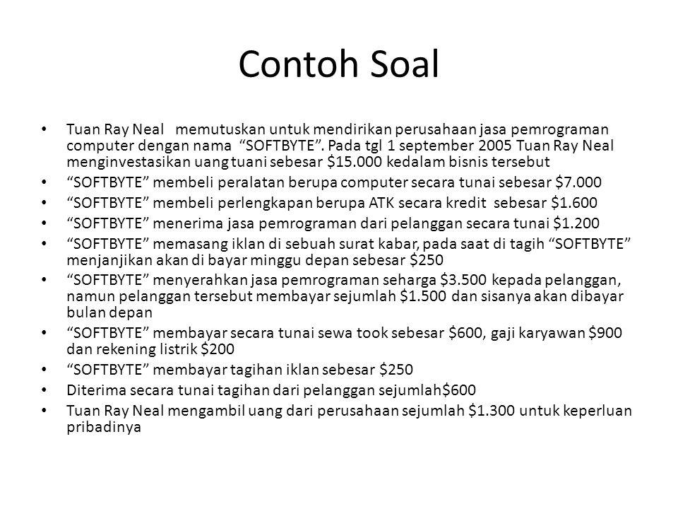 "Contoh Soal Tuan Ray Neal memutuskan untuk mendirikan perusahaan jasa pemrograman computer dengan nama ""SOFTBYTE"". Pada tgl 1 september 2005 Tuan Ray"