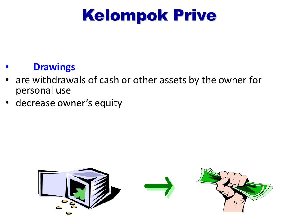Drawings are withdrawals of cash or other assets by the owner for personal use decrease owner's equity Kelompok Prive