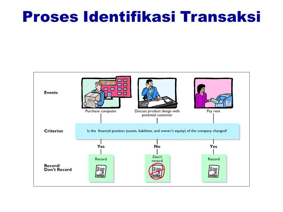 Proses Identifikasi Transaksi