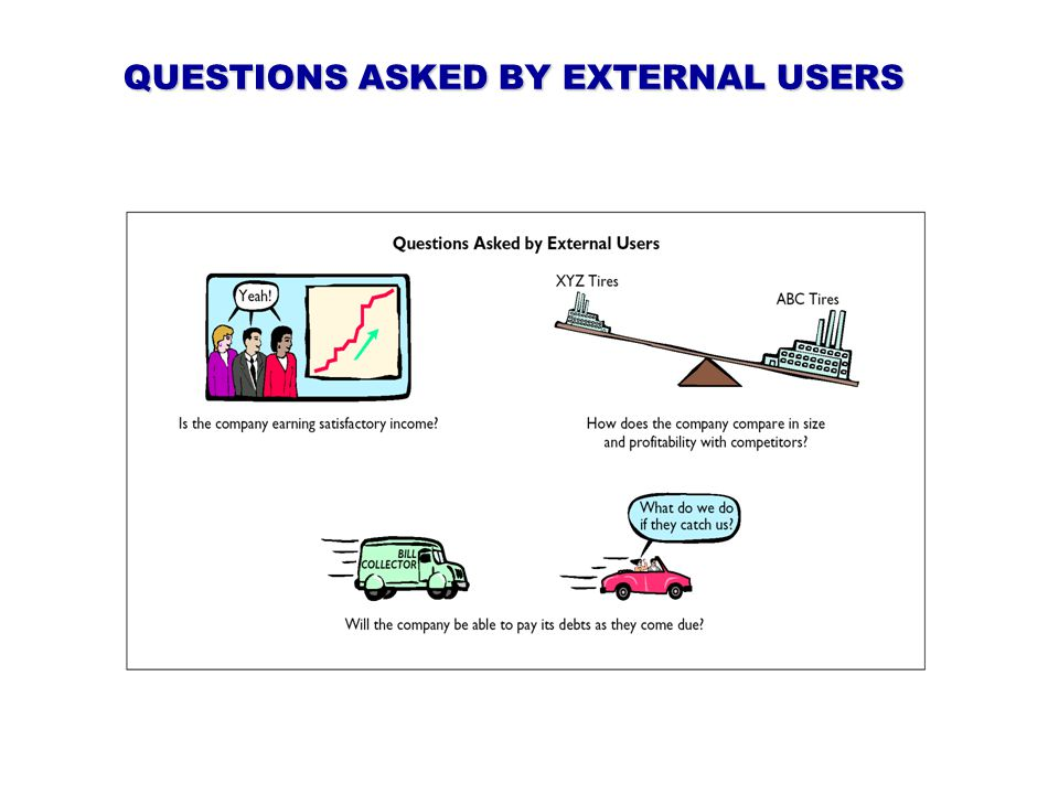 QUESTIONS ASKED BY EXTERNAL USERS