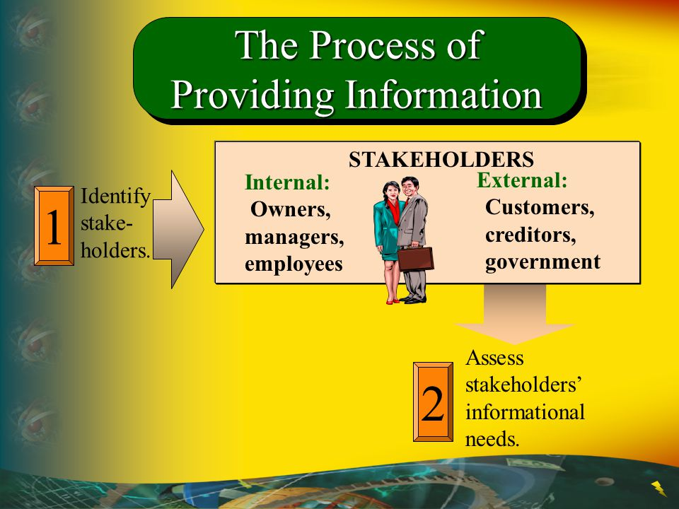 2 Assess stakeholders' informational needs. The Process of Providing Information STAKEHOLDERS Internal: Owners, managers, employees External: Customer