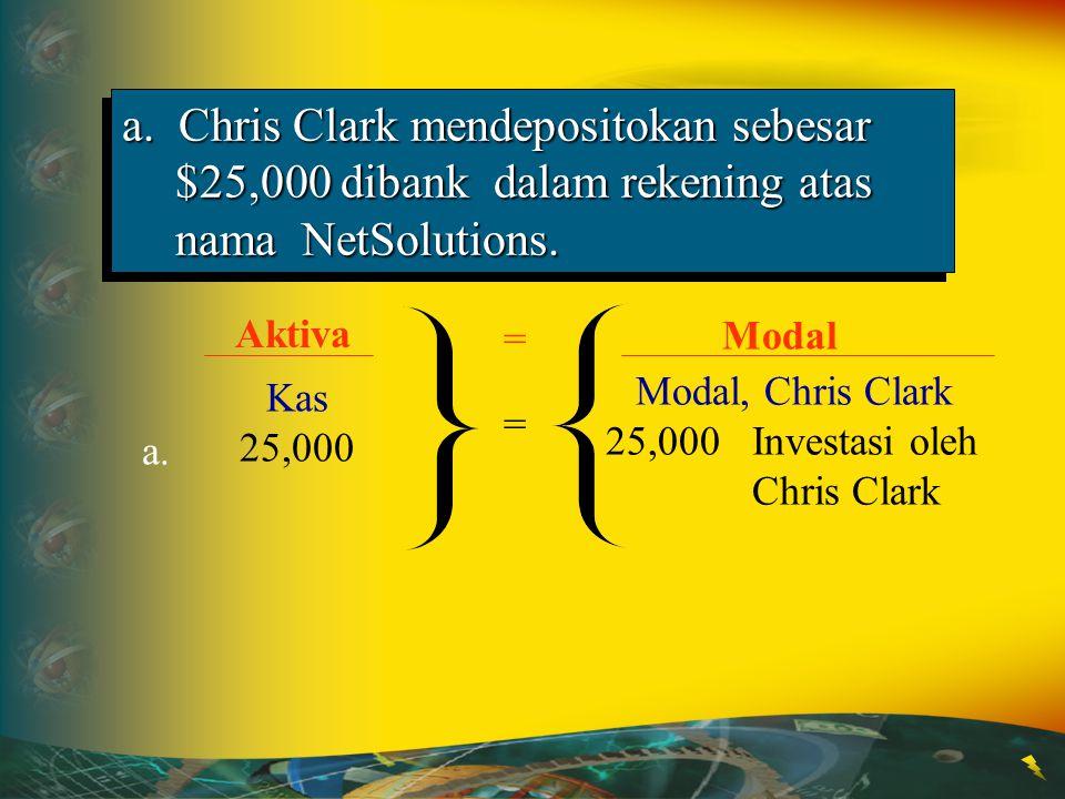 a. Chris Clark mendepositokan sebesar $25,000 dibank dalam rekening atas nama NetSolutions. Modal, Chris Clark 25,000Investasi oleh Chris Clark Kas 25