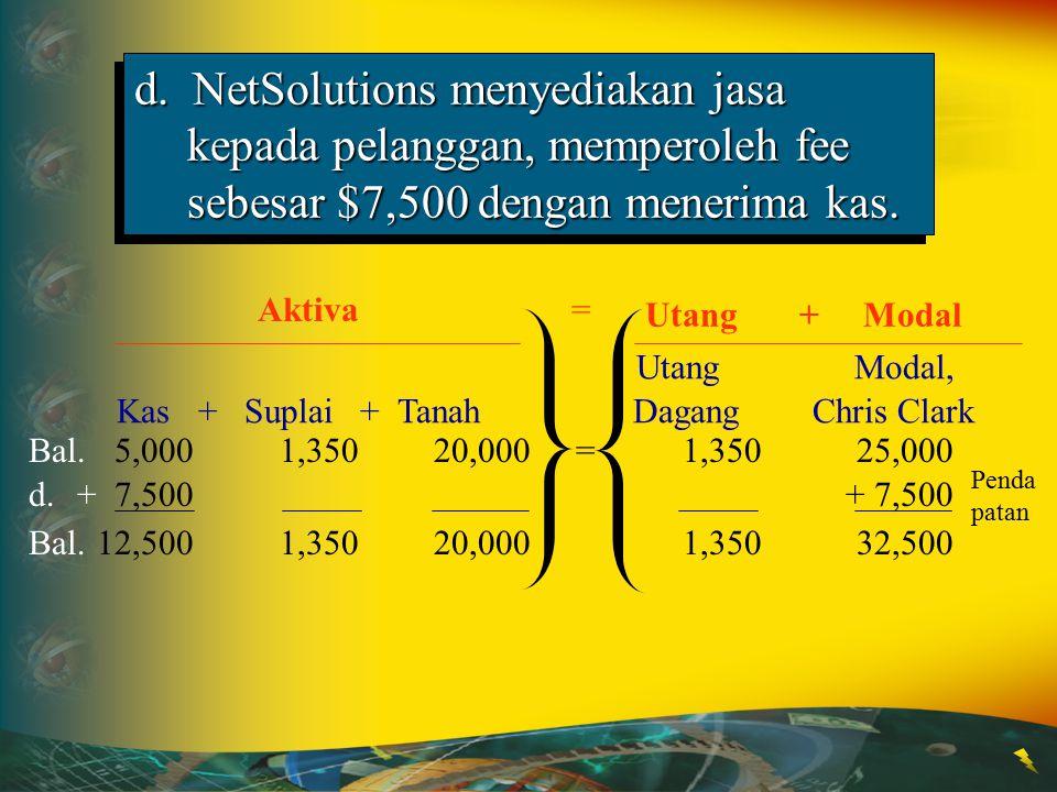 d. NetSolutions menyediakan jasa kepada pelanggan, memperoleh fee sebesar $7,500 dengan menerima kas. Bal.12,5001,35020,0001,35032,500 d. + 7,500+ 7,5