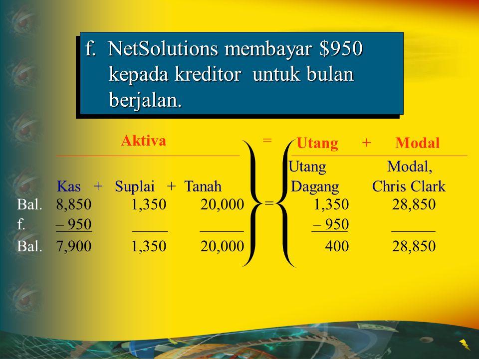 Utang Modal, Kas + Suplai + Tanah Dagang Chris Clark Aktiva f. NetSolutions membayar $950 kepada kreditor untuk bulan berjalan. Utang + Modal = Bal.8,