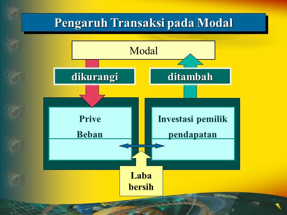Prive Beban dikurangi Modal Pengaruh Transaksi pada Modal ditambah Investasi pemilik pendapatan Laba bersih