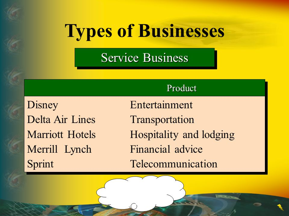 Service Business Product Product DisneyEntertainment Delta Air LinesTransportation Marriott HotelsHospitality and lodging Merrill LynchFinancial advic