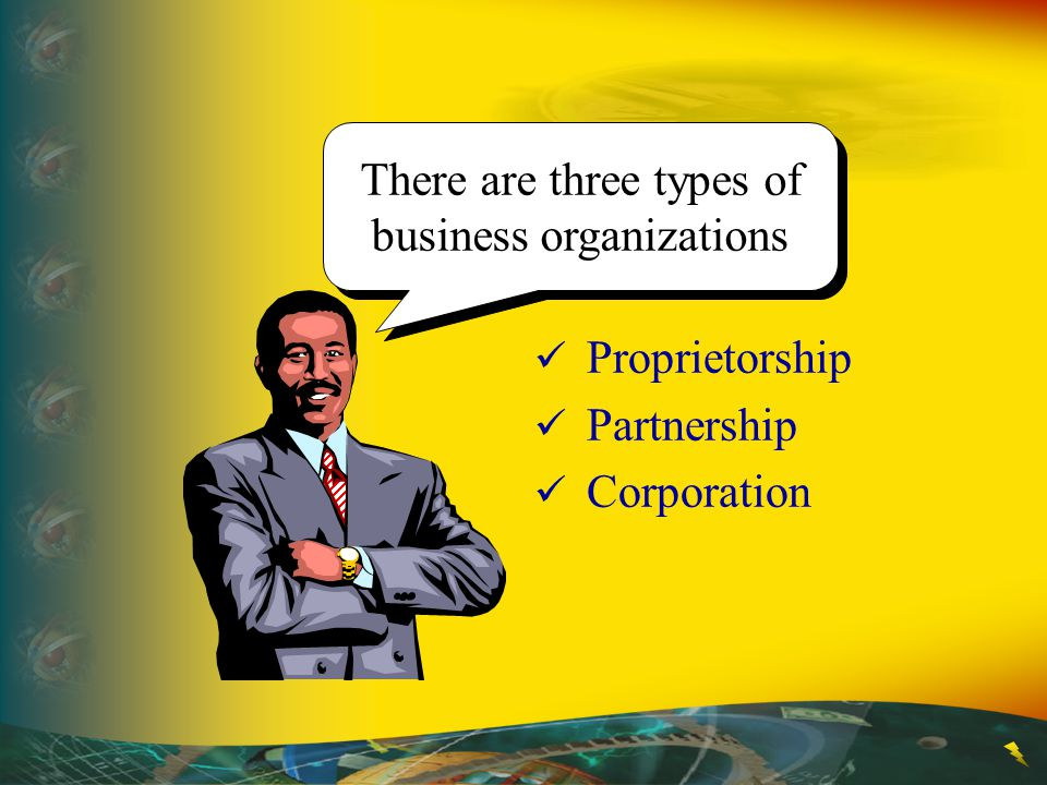 There are three types of business organizations Proprietorship Partnership Corporation