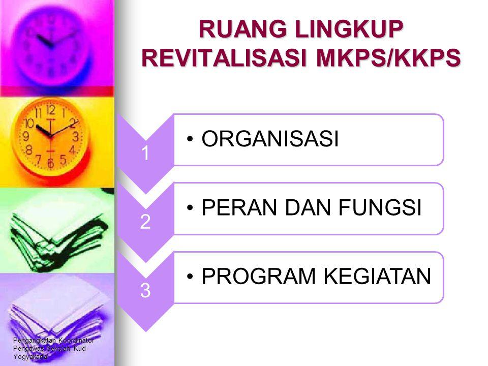 Pengangkatan Koordinator Pengawas Sekolah_Kud- Yogyakarta RUANG LINGKUP REVITALISASI MKPS/KKPS 1 ORGANISASI 2 PERAN DAN FUNGSI 3 PROGRAM KEGIATAN
