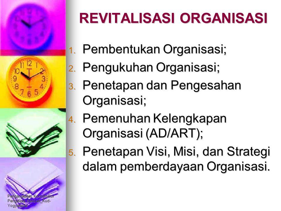 Pengangkatan Koordinator Pengawas Sekolah_Kud- Yogyakarta REVITALISASI ORGANISASI 1. Pembentukan Organisasi; 2. Pengukuhan Organisasi; 3. Penetapan da