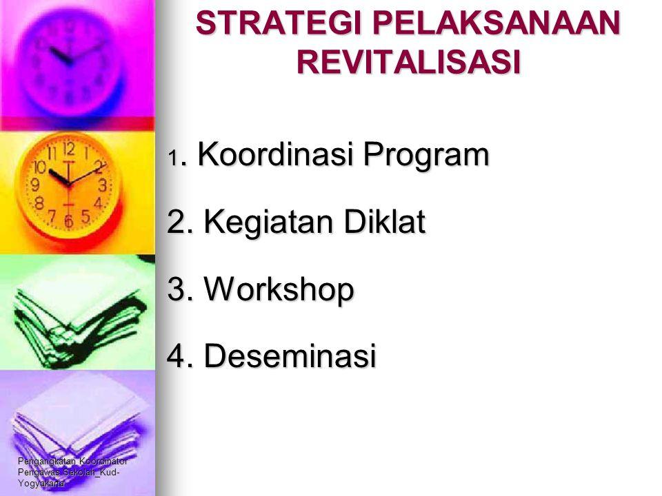 Pengangkatan Koordinator Pengawas Sekolah_Kud- Yogyakarta STRATEGI PELAKSANAAN REVITALISASI 1. Koordinasi Program 2. Kegiatan Diklat 3. Workshop 4. De