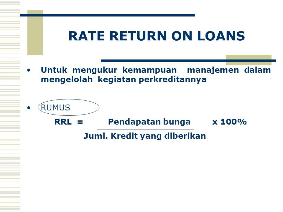 RATE RETURN ON LOANS Untuk mengukur kemampuan manajemen dalam mengelolah kegiatan perkreditannya RUMUS RRL = Pendapatan bunga x 100% Juml. Kredit yang