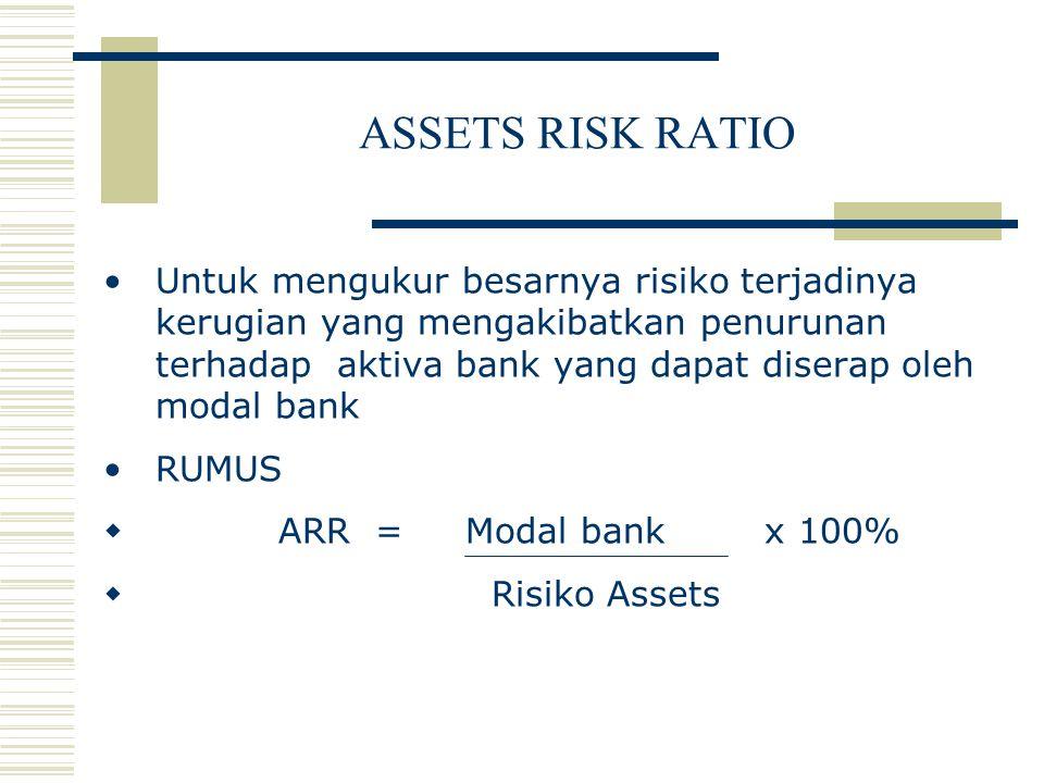 ASSETS RISK RATIO Untuk mengukur besarnya risiko terjadinya kerugian yang mengakibatkan penurunan terhadap aktiva bank yang dapat diserap oleh modal b