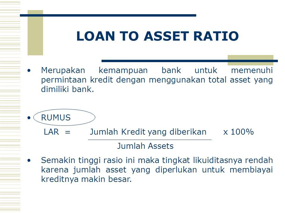 LOAN TO ASSET RATIO Merupakan kemampuan bank untuk memenuhi permintaan kredit dengan menggunakan total asset yang dimiliki bank. RUMUS LAR = Jumlah Kr