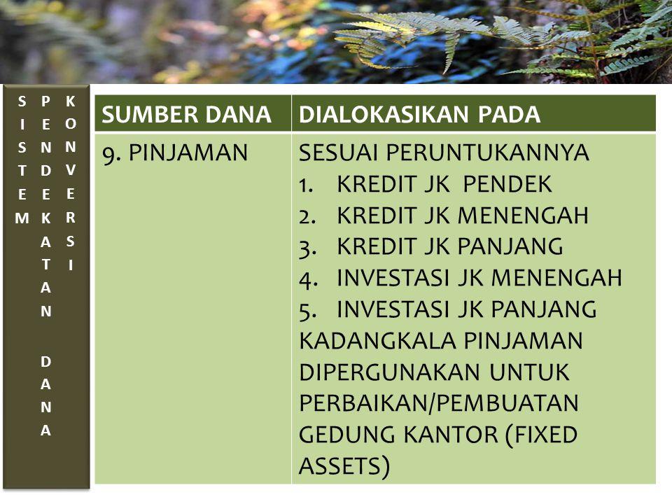 SUMBER DANADIALOKASIKAN PADA 9.