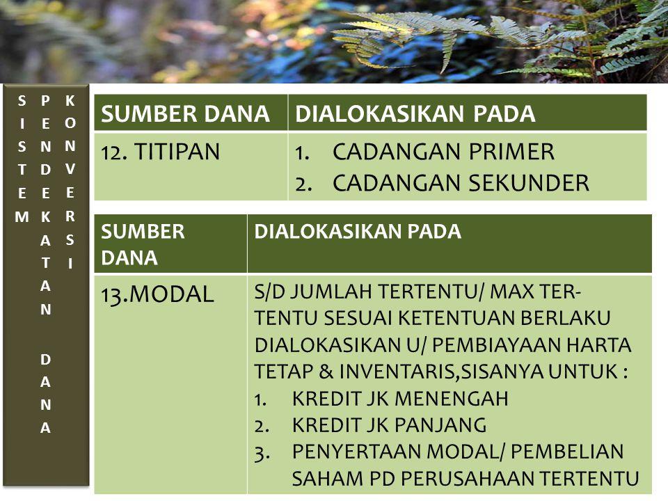 SUMBER DANADIALOKASIKAN PADA 12.