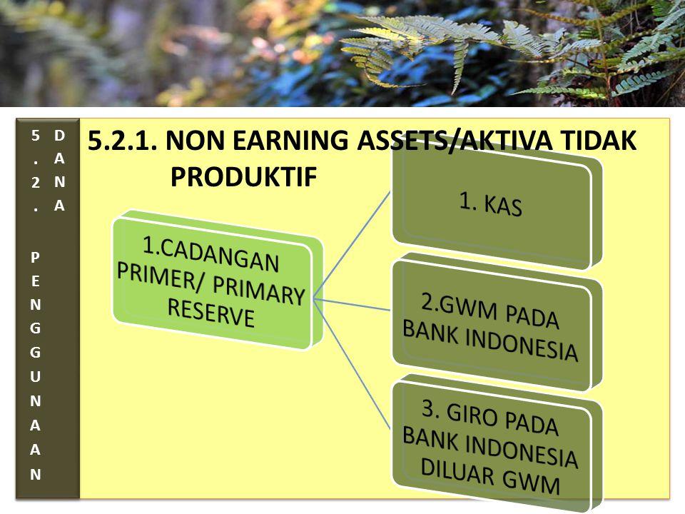 TAHUN 2012-FINNY REDJEKI S.E.,M.M.(B1075) 5.2.1. NON EARNING ASSETS/AKTIVA TIDAK PRODUKTIF