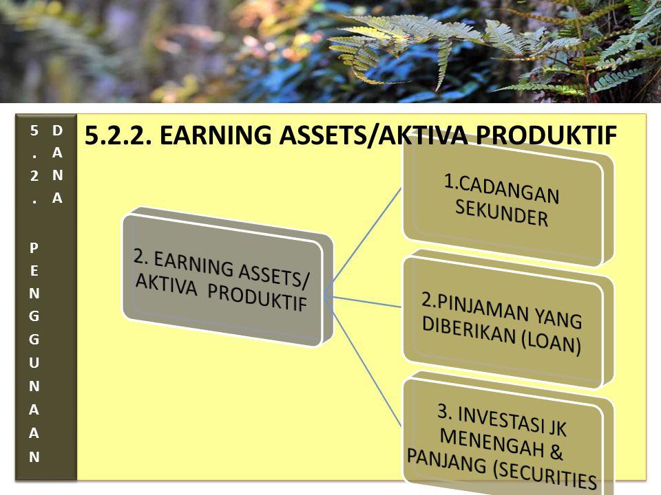 TAHUN 2012-FINNY REDJEKI S.E.,M.M.(B1075) 5.2.2. EARNING ASSETS/AKTIVA PRODUKTIF
