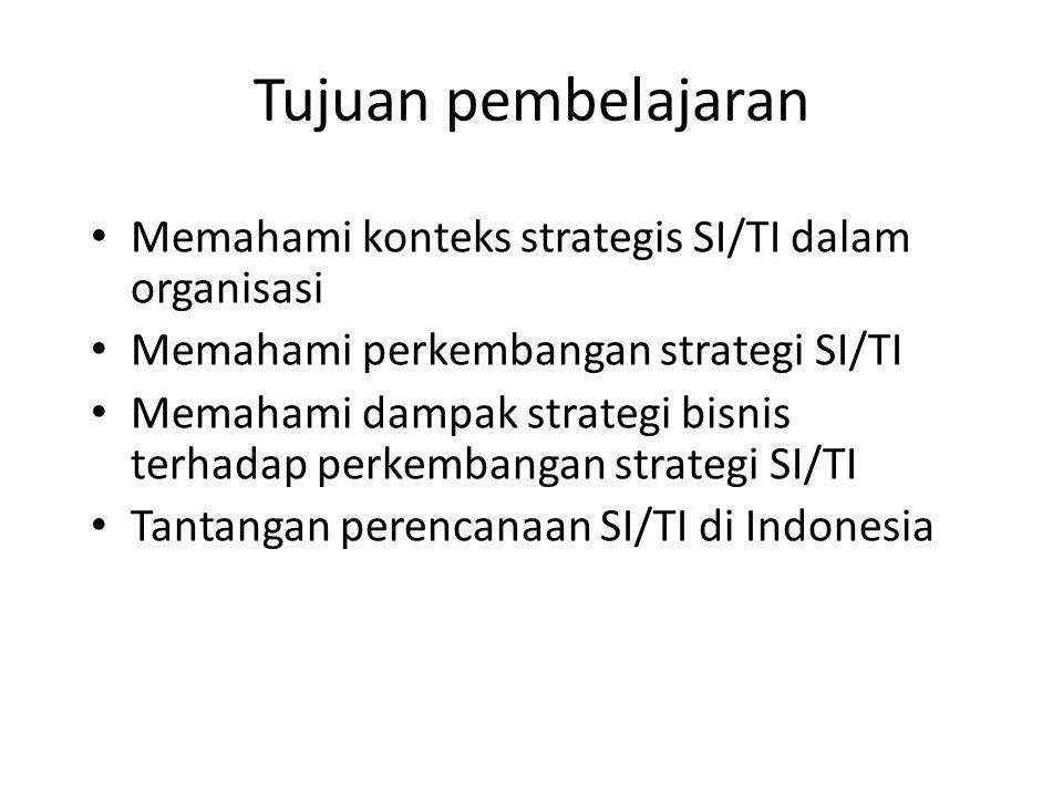 Agenda Konteks strategis SI/TI dalam organisasi Evolusi SI dalam organisasi Faktor kesuksesan sistem informasi strategis Hubungan strategi SI/TI dan stsrategi bisnis Strategi SI/TI Strategi kompetitif dan implikasinya terhadap strategi SI/TI Perencanaan strategis sistem informasi di indonesia : local point of view