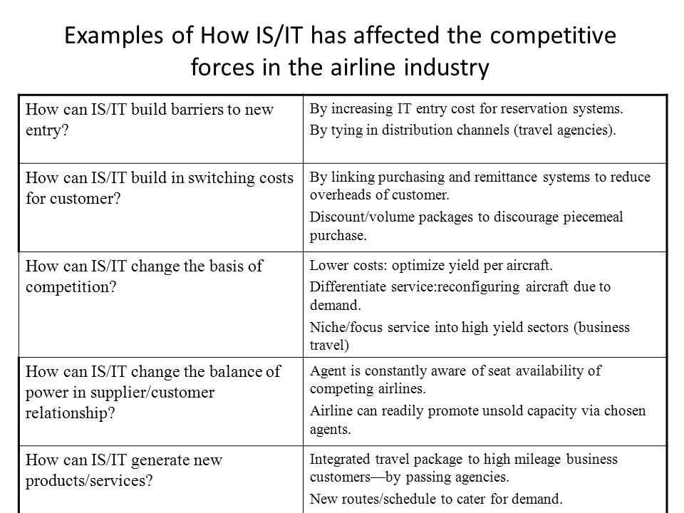 Examples of How IS/IT has affected the competitive forces in the airline industry How can IS/IT build barriers to new entry.