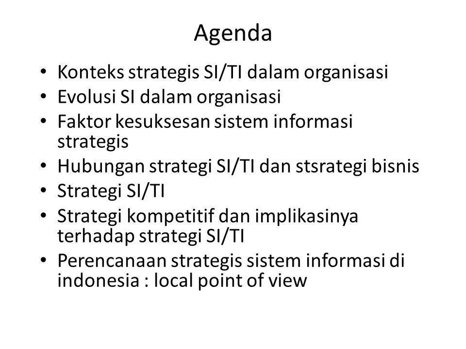 Agenda Konteks strategis SI/TI dalam organisasi Evolusi SI dalam organisasi Faktor kesuksesan sistem informasi strategis Hubungan strategi SI/TI dan s