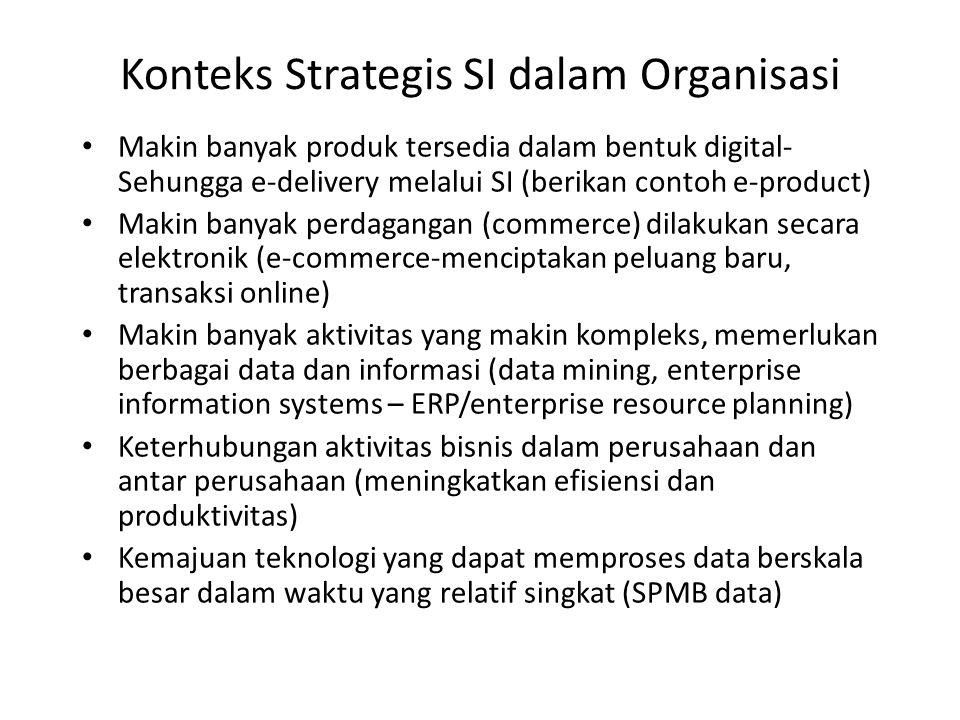 Konteks Strategis SI dalam Organisasi Makin banyak produk tersedia dalam bentuk digital- Sehungga e-delivery melalui SI (berikan contoh e-product) Mak