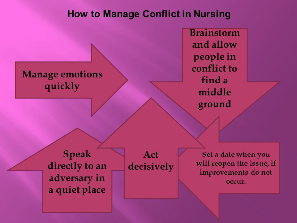 How to Manage Conflict in Nursing Manage emotions quickly Brainstorm and allow people in conflict to find a middle ground Speak directly to an adversary in a quiet place Set a date when you will reopen the issue, if improvements do not occur.