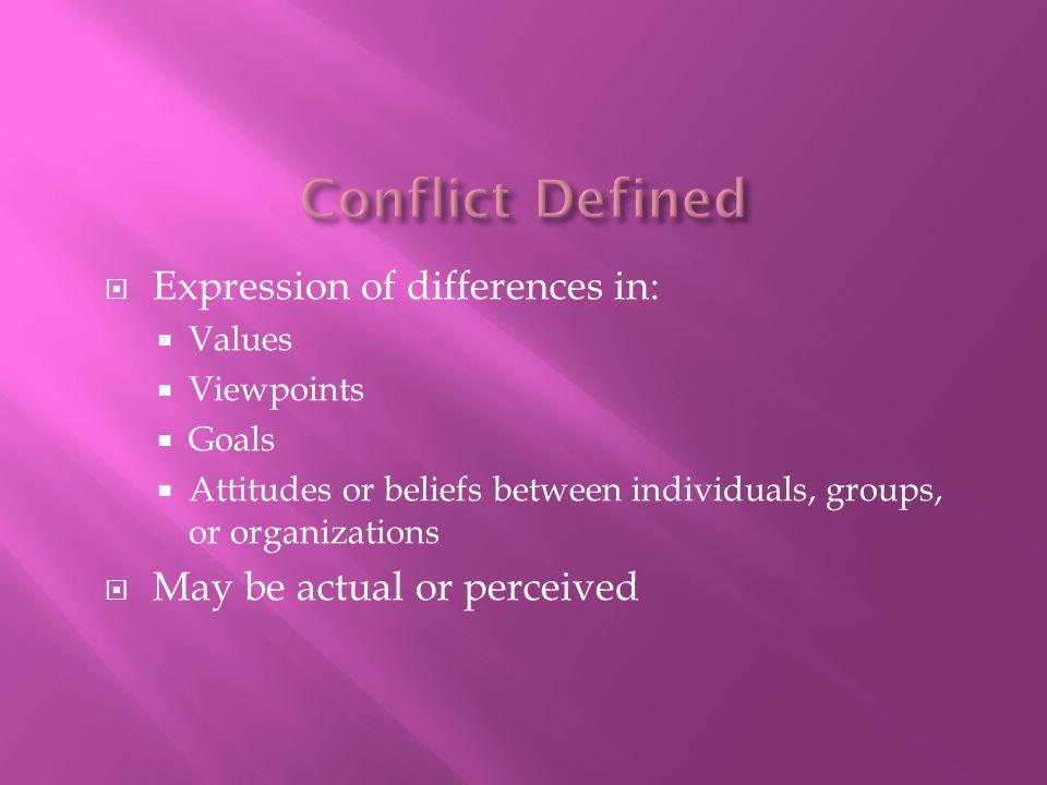 KONFLIK DISFUNGSIONAL Konflik yang merintangi kinerja kelompok