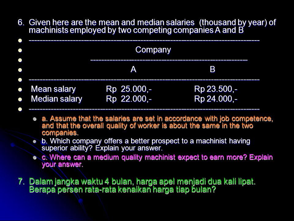 6.Given here are the mean and median salaries (thousand by year) of machinists employed by two competing companies A and B ------------------------------------------------------------------------------------- ------------------------------------------------------------------------------------- Company Company ---------------------------------------------------------- ---------------------------------------------------------- A B A B ------------------------------------------------------------------------------------- ------------------------------------------------------------------------------------- Mean salary Rp 25.000,-Rp 23.500,- Mean salary Rp 25.000,-Rp 23.500,- Median salary Rp 22.000,-Rp 24.000,- Median salary Rp 22.000,-Rp 24.000,- ------------------------------------------------------------------------------------- ------------------------------------------------------------------------------------- a.