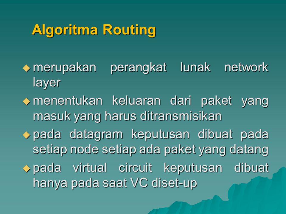 Algoritma Routing Algoritma Routing  merupakan perangkat lunak network layer  menentukan keluaran dari paket yang masuk yang harus ditransmisikan 