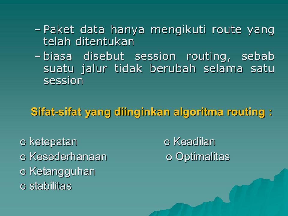 –Paket data hanya mengikuti route yang telah ditentukan –biasa disebut session routing, sebab suatu jalur tidak berubah selama satu session Sifat-sifa