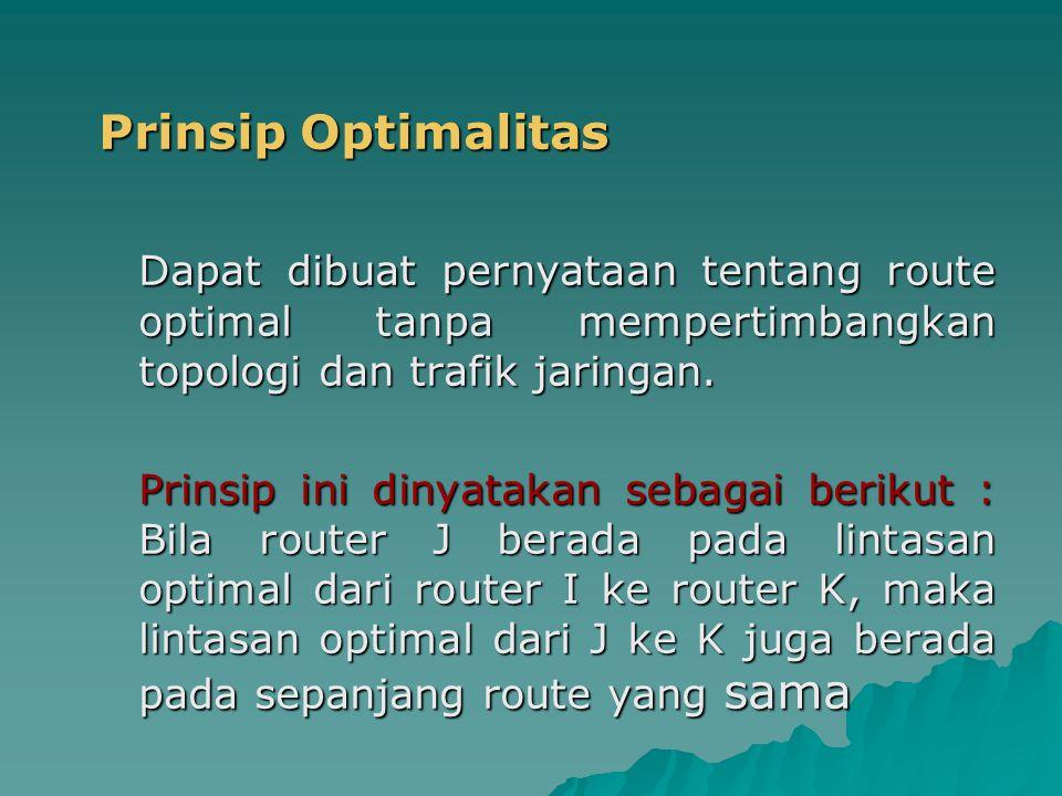 Prinsip Optimalitas Dapat dibuat pernyataan tentang route optimal tanpa mempertimbangkan topologi dan trafik jaringan. Prinsip ini dinyatakan sebagai