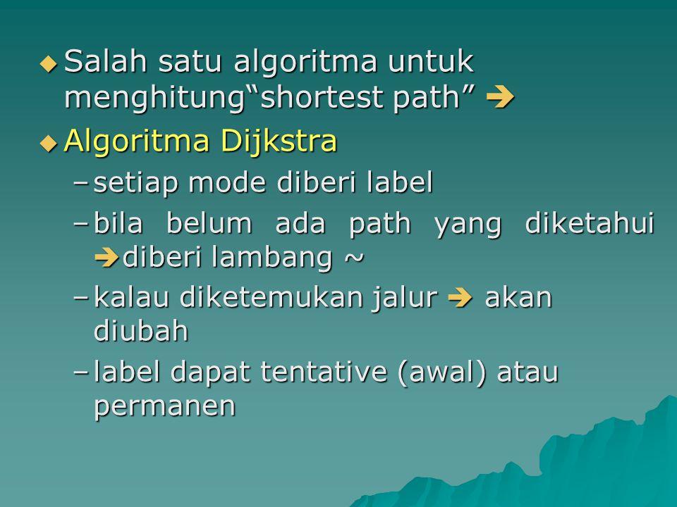 " Salah satu algoritma untuk menghitung""shortest path""   Algoritma Dijkstra –setiap mode diberi label –bila belum ada path yang diketahui  diberi l"